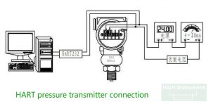 HART pressure transmitter connection