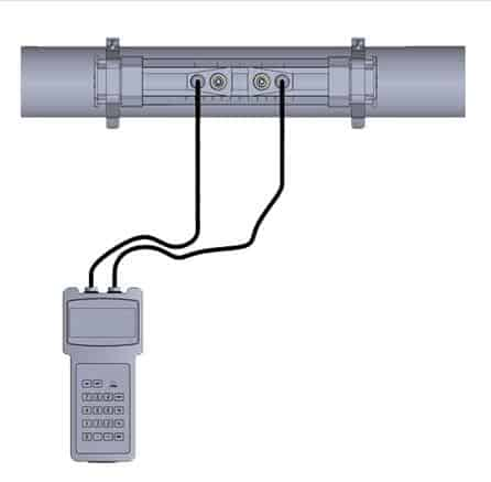 Handheld ultrasonic flow meter Optimal Installation Location