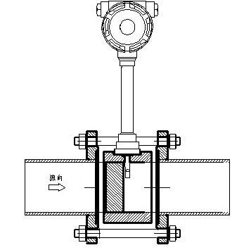 Insertion Vortex Flow Meters2