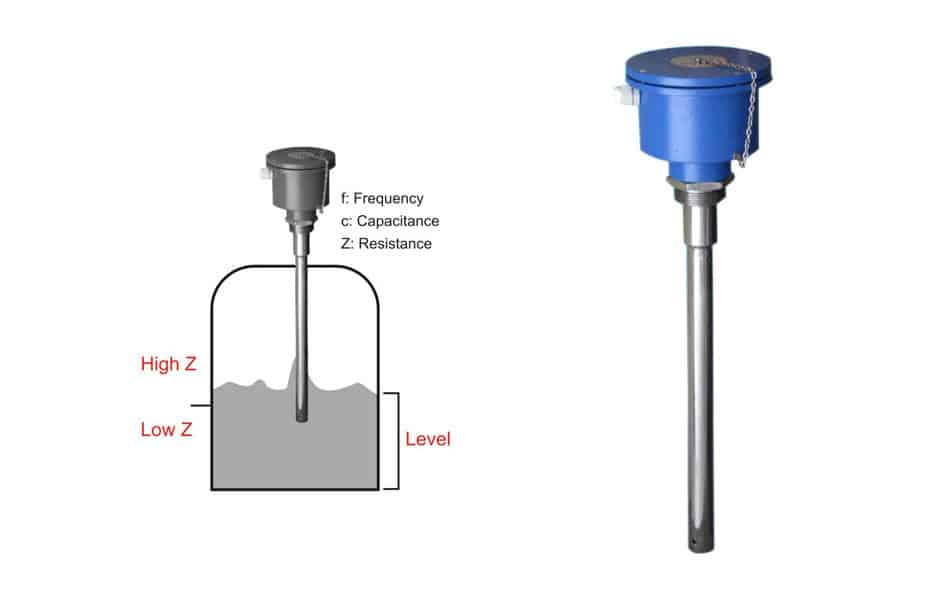 RF capacitance level transmitter working principle