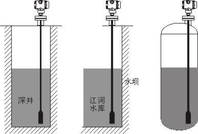 level measurement by using the hydrostatic pressure measurement