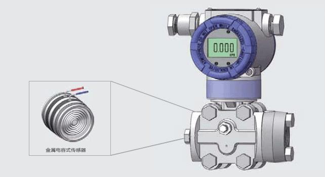 capacitance pressure sensorcapacitance pressure sensor
