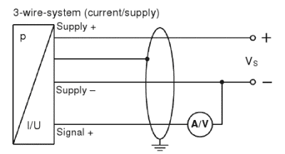 Connecting a 3 wire pressure transmitter