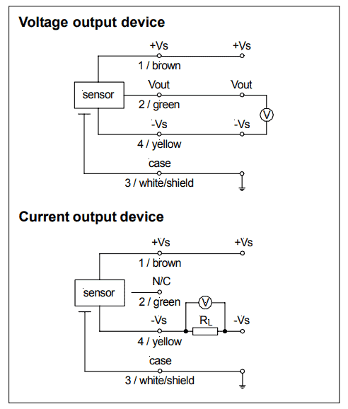 ELECTRICAL CONNECTION prssure transducer