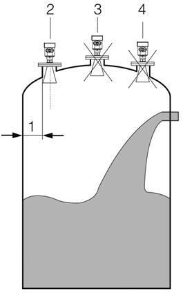 Installation Guide of SI-80 Radar Level Sensors