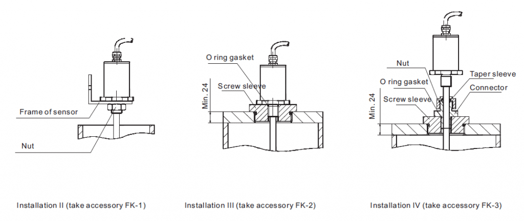 Installations of SI-2116 Magnetostrictive level sensor