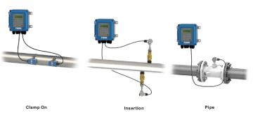 Clamp-on Ultrasonic Gas Flow Meter