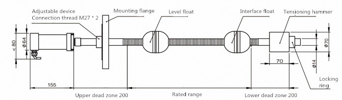Dimensions of SI-LT Magnetostrictive level transmitter