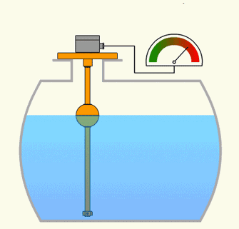 Float level transmitters for tank level meaurement