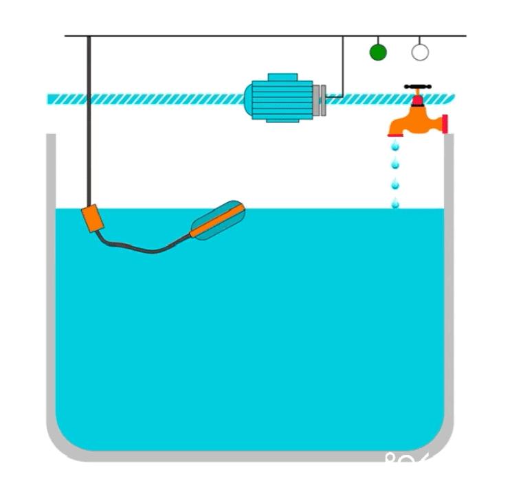 Working Principle of Float Level Sensor