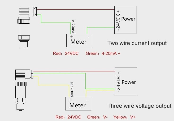 Pressure sensor wiring