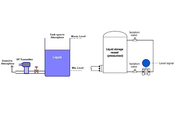Diaphragm type level transmitter working principle