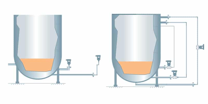Hydrostatic level measurement with Pressure Transmitters