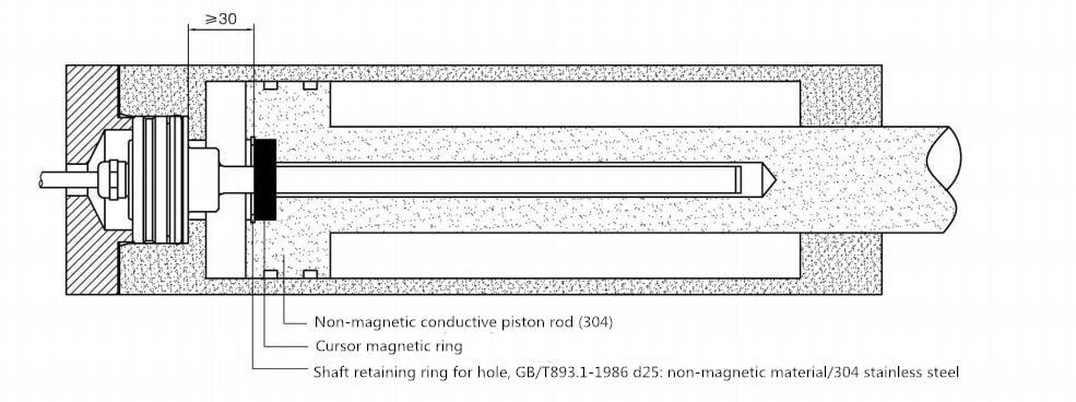 Magnetostrictive Cylinder Position Sensor installation 2