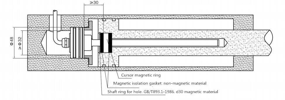 Magnetostrictive Cylinder Position Sensor installation 1