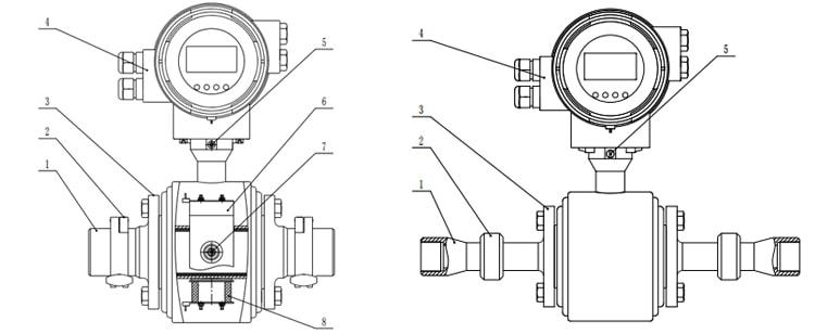 Magnetic Sanitary Flow Meter Demension