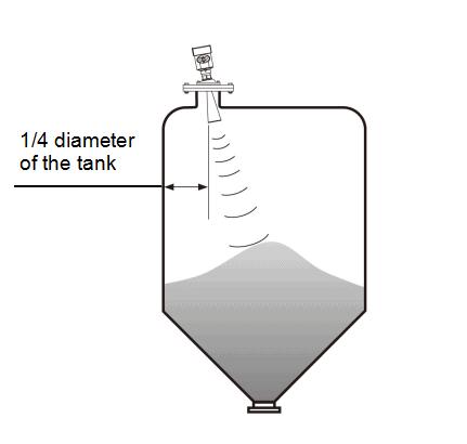 Radar Tank Level Sensor Installation Guide 3