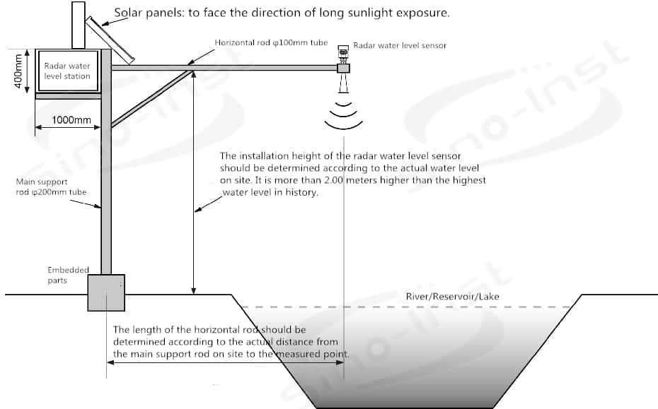 Radar water level gauge used in water conservancy project river water level monitoring installation diagram