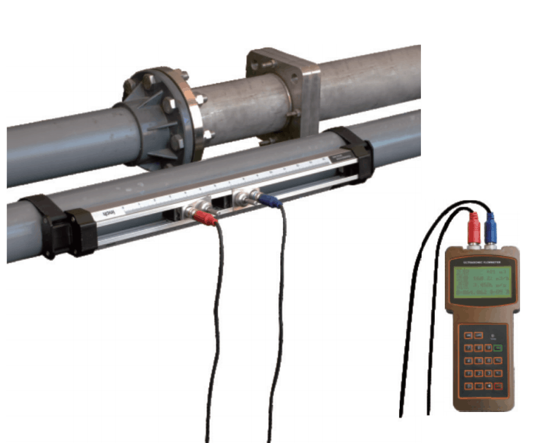 Handheld Ultrasonic Flow Meter Installation with Clamp on Mounting Bracket Transducers