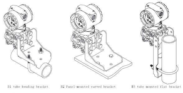 Installation method of differential pressure transmitter