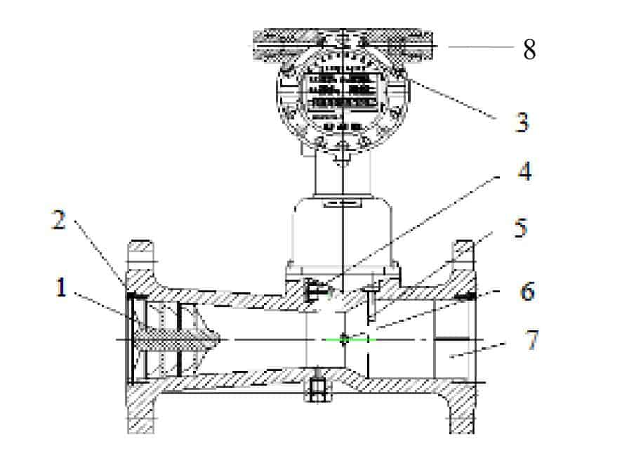 Precession Vortex Gas Flowmeter Structure