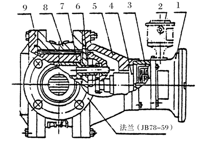 Structure and working principle of Oval Gear Flow Meter