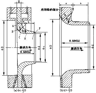 Flow Nozzle Construction 1