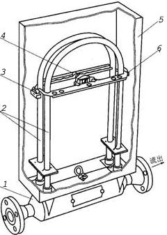 Structure of Coriolis Flow Meter