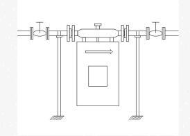 I. Normal installation, medium/large Coriolis mass flowmeter