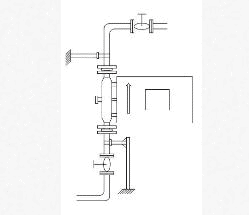 III. Flag type installation, medium/large Coriolis mass flowmeter