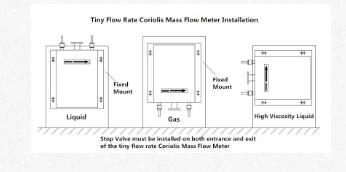 IV. Miniature Pipe Size Coriolis Instrument Installation