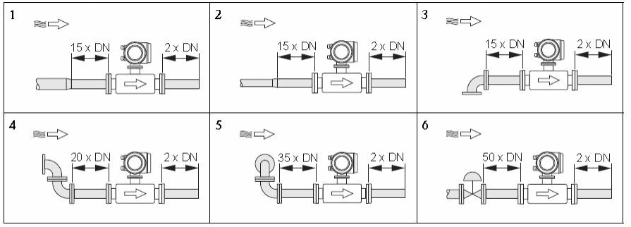 Thermal mass flow meter straight run requirement  Flanged sensor