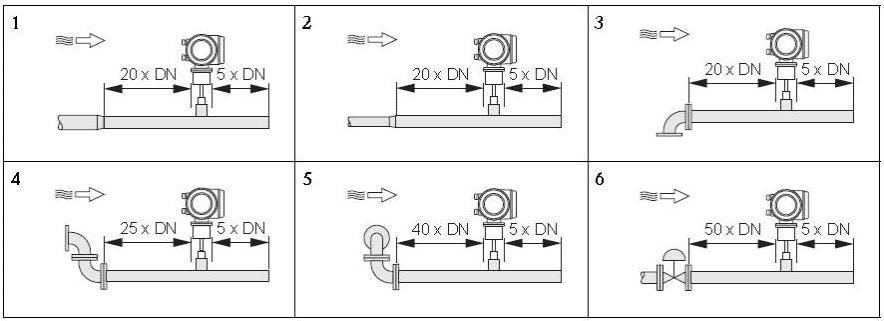 Thermal mass flow meter straight run requirement  Insertion sensor
