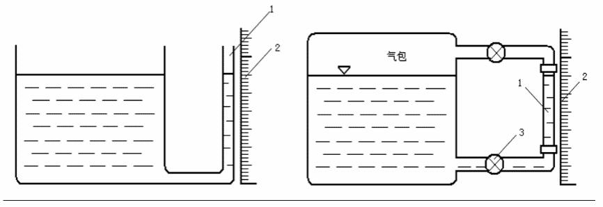 glass tube level gauge