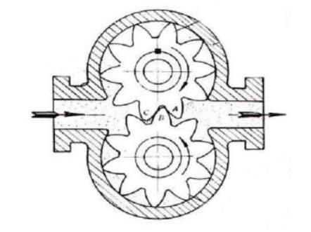 Figure 1 Schematic diagram of fluid flow