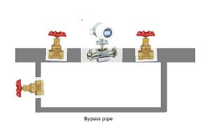 How to change a draft beer flow meter