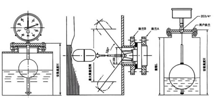 Vertical liquid level float switch & horizontal liquid level float switch