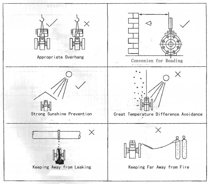 Magnetic flow meter installation guidelines 1