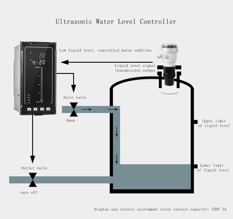 Ultrasonic Water Level Controller