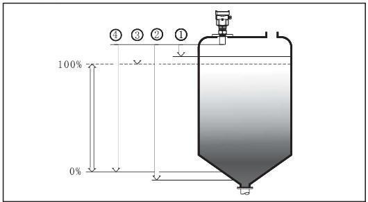 Ultrasonic level transmitter installation basic requirements 1