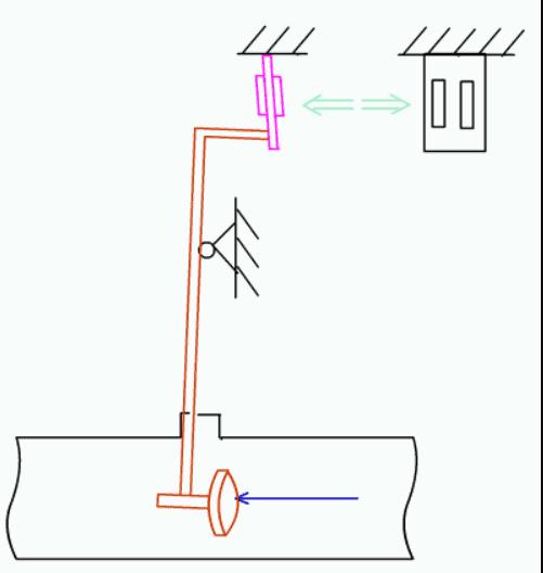 Target flow meters