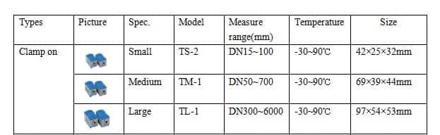 TM series standard clamp-on Ultrasonic flow detectors