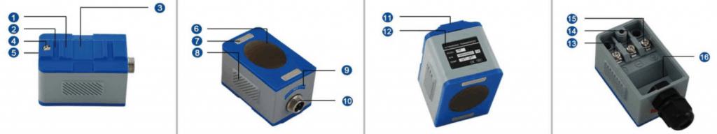 TM series standard clamp-on Ultrasonic flow detectors Description