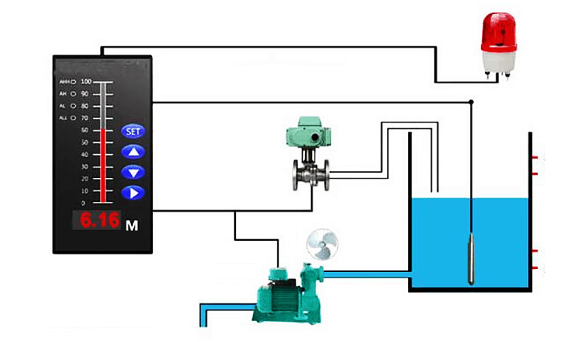 Water Tank Level Sensors for Level Control