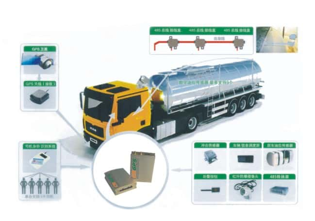 Automobile fuel monitoring system