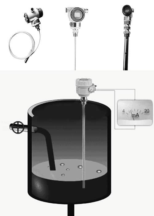 How does a capacitive liquid level sensor work?
