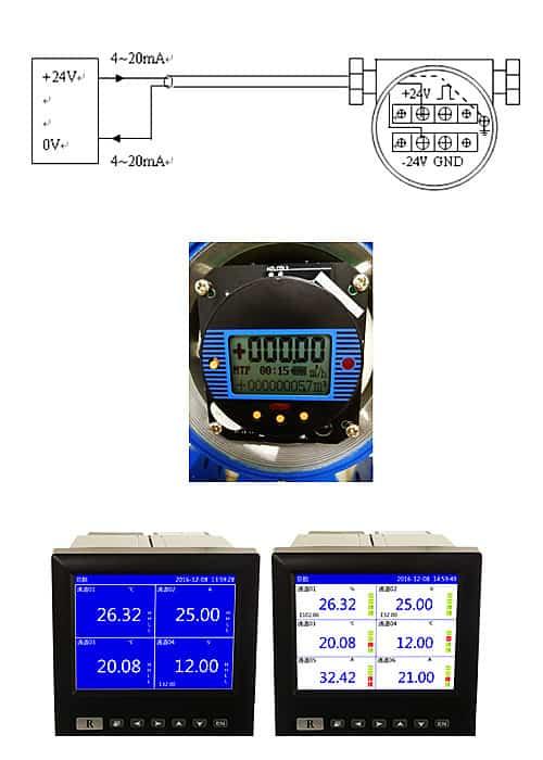 4-20ma Flow Meters