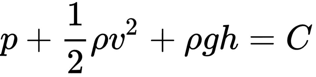Flow Rate and Pressure Formula 1
