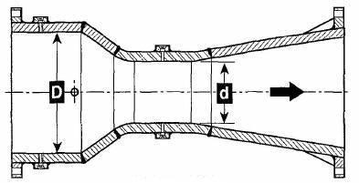 Venturi tube design 2
