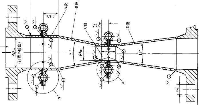 Venturi tube design 1